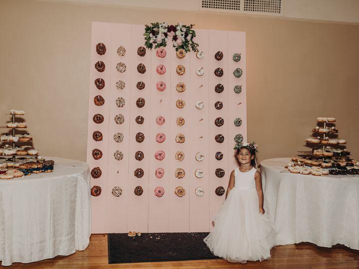 Tmx Joshcasey4963 51 446686 Des Moines, IA wedding venue