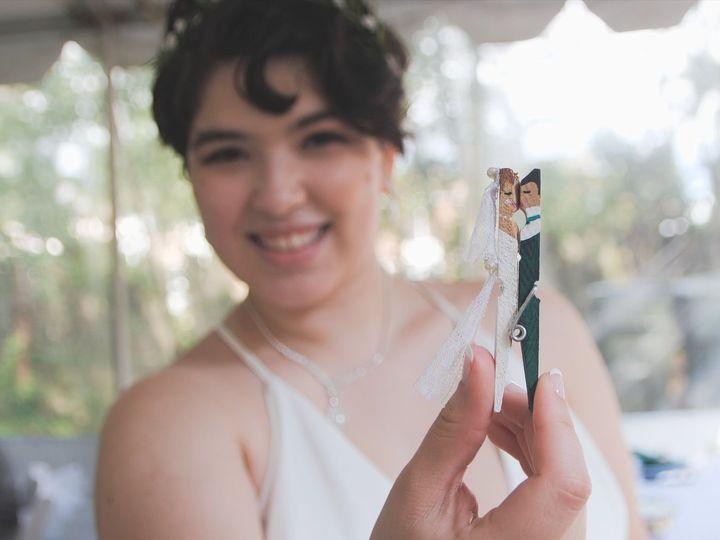 Tmx Screen Shot 2020 09 25 At 10 33 04 Am 51 656686 160105206566708 Virginia Beach wedding videography