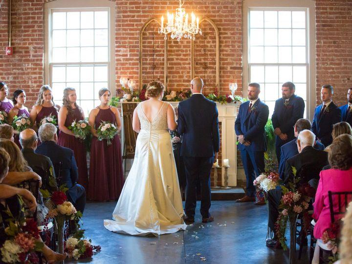 Tmx 20180818 Img 1433 51 947686 Harrisonville, MO wedding venue