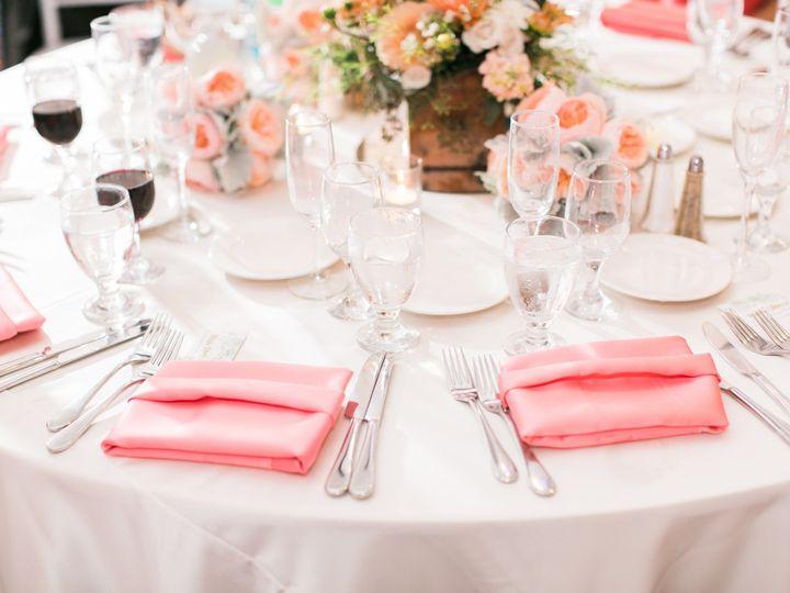 Tmx 1536269984 53a343bdc9070d24 1536269982 7e572f81f194b7af 1536269975955 14 MelanieDerekWeddi La Jolla, CA wedding planner