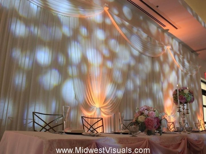 Tmx 1431563542588 Img2413 Wheeling wedding eventproduction