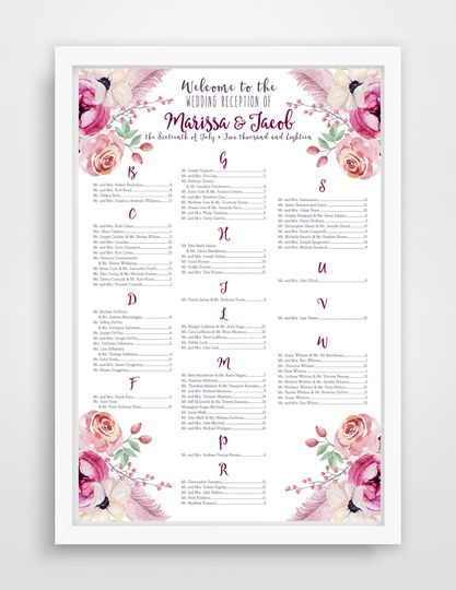 floral chart 51 58786