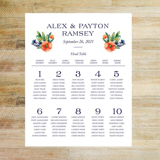 watercolor floral seating chart 51 58786 160035772733314