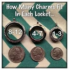 Number of charms that can fit in each Living Locket