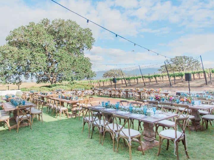 Tmx James And Jess 146 51 304886 1559338587 Santa Ynez, CA wedding venue