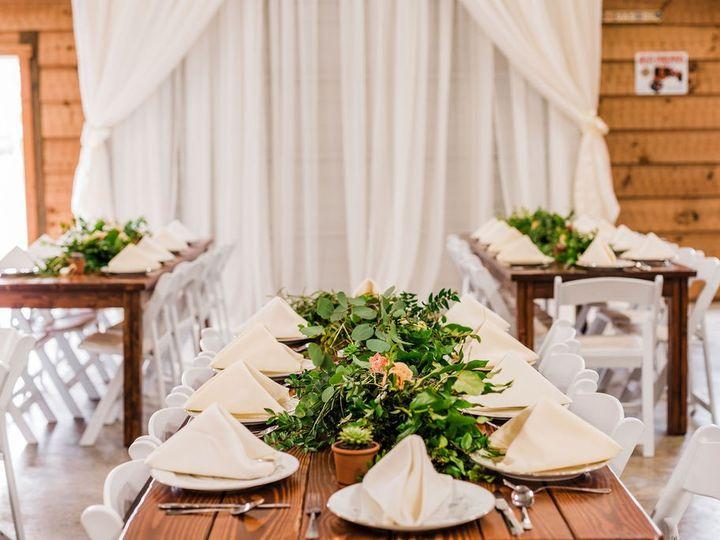 Tmx 2019 06 22 Wedding Dylandyllan008 51 570096 159250331490478 Anacortes, WA wedding venue