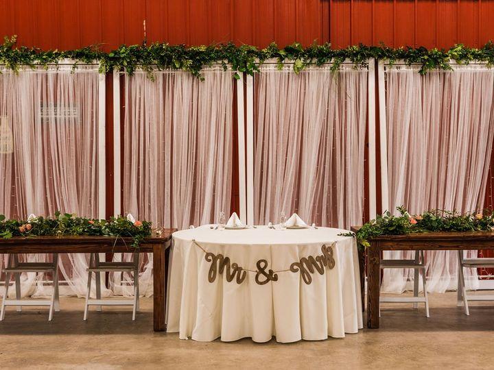 Tmx 2019 06 22 Wedding Dylandyllan011 51 570096 159250331414750 Anacortes, WA wedding venue