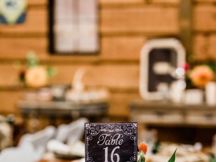 Tmx 2019 09 14 Wedding Kathybob0015 51 570096 159250332372174 Anacortes, WA wedding venue