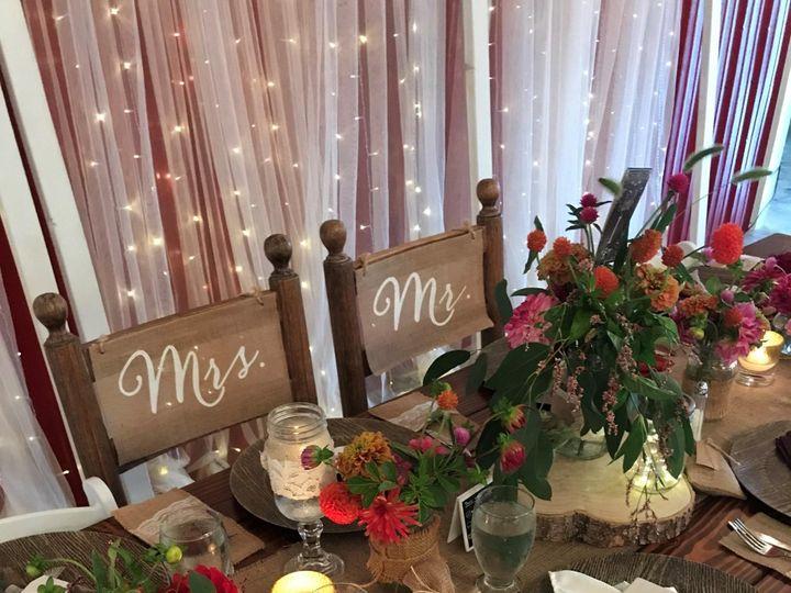Tmx 20190915 000005483 Ios 51 570096 159250333014298 Anacortes, WA wedding venue