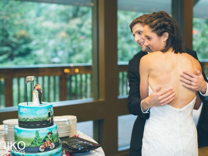 Tmx 1456872030598 Aniko Productions Resort At The Mountain Wedding 6 Beaverton wedding planner