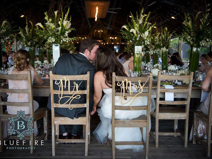 Tmx 1527185404 F420b454a756653d 1527185401 06497fca0d10706a 1527185390112 59 448 New Braunfels, TX wedding venue