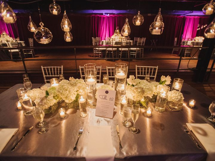 Tmx 1505332322517 Rivkah Fillmore Tablescape2 Charlotte wedding eventproduction
