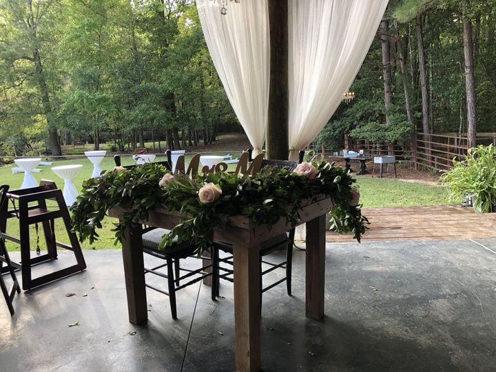 Tmx Img 2068 51 991496 159958663187333 Raleigh, North Carolina wedding venue