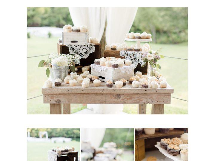 Tmx Img 5978 51 991496 159958662114765 Raleigh, North Carolina wedding venue