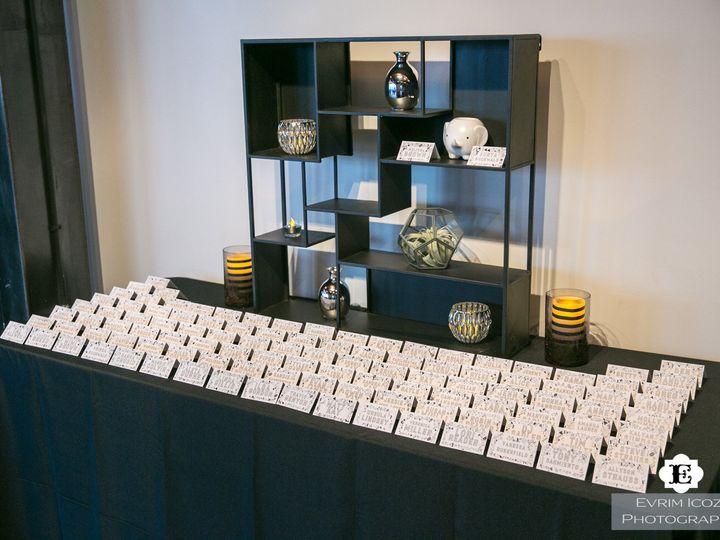 Tmx 1495699215966 Socialmedia 1703041639005036 Portland wedding planner