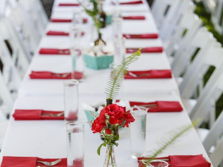 Tmx 1495699298821 Sdx6052 Portland wedding planner