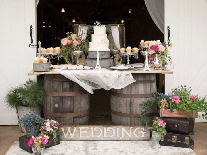 Tmx 1529441927 122a1f009a95e9cd 1529441923 F6abd7d5121dd73a 1529441920074 7 Screen Shot 2018 0 Brooklyn wedding planner