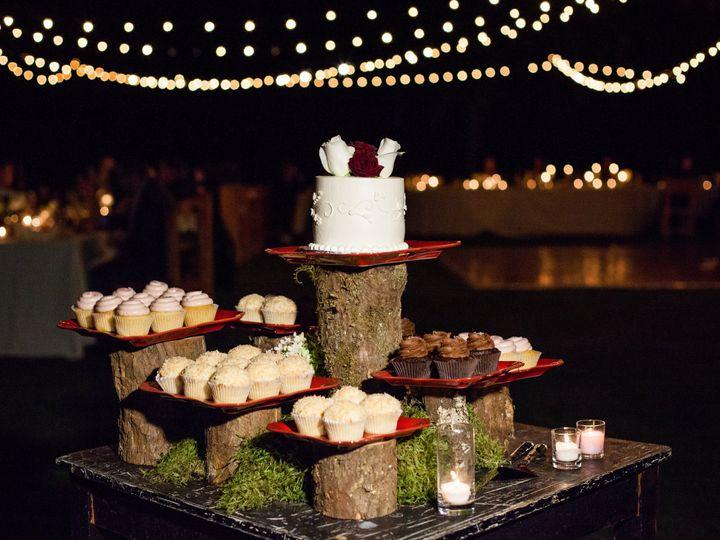 Tmx 1428606924185 13 0907hersom 0656 Beaverton, OR wedding planner