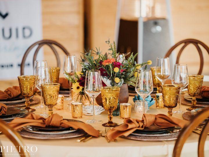 Tmx  3332158 51 1000796 158213297938932 Travelers Rest, South Carolina wedding venue