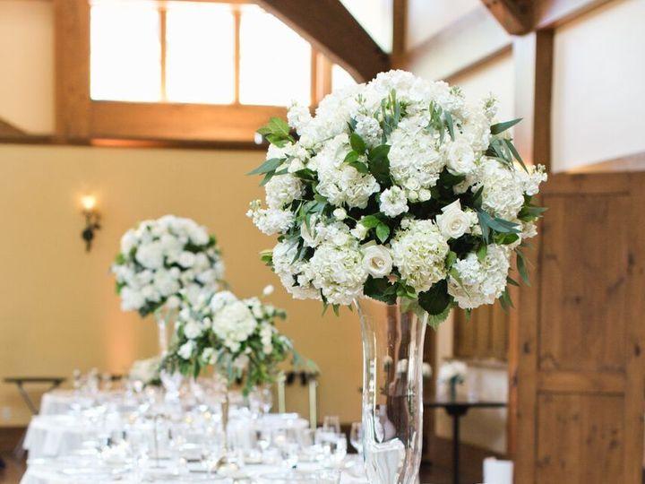 Tmx Unspecified 10 51 131796 Breckenridge, Colorado wedding florist