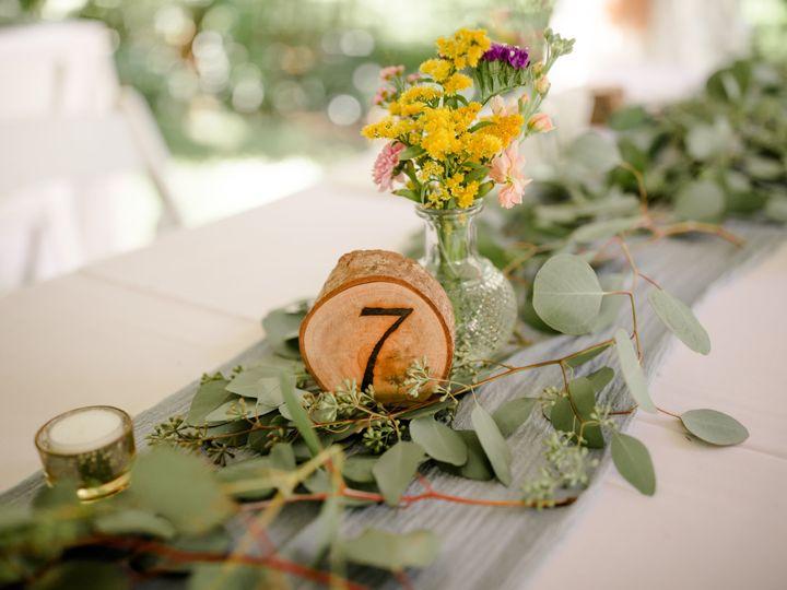Tmx B R Wed 150 51 204796 160753196927454 Tewksbury, MA wedding rental