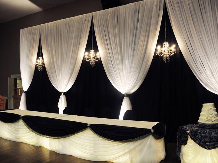 Tmx 1446872474610 Dsc4435 East Stroudsburg wedding planner