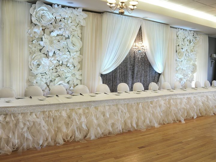 Tmx 1446872805367 Dsc5289 East Stroudsburg wedding planner