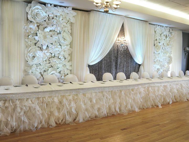 Tmx 1446872805367 Dsc5289 East Stroudsburg, PA wedding planner