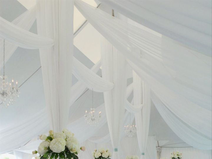 Tmx 1446872879280 Farhi 4 East Stroudsburg wedding planner