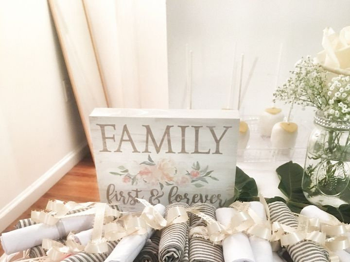 Tmx Img 3397 01 51 1066996 1562130912 Bronx, NY wedding planner