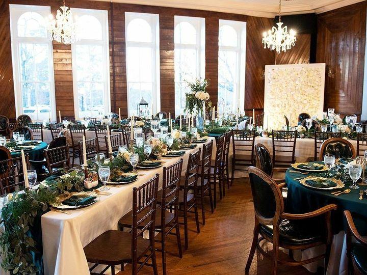 Tmx 5 51 1939007 158324768487653 Kansas City, MO wedding rental