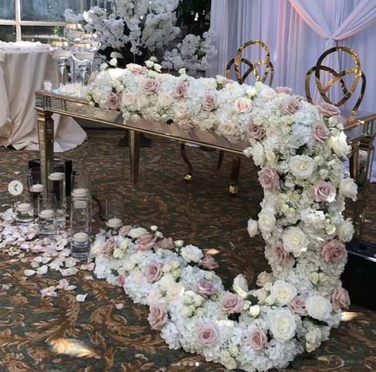 LUSH FLORAL SWEETHEART TABLE R