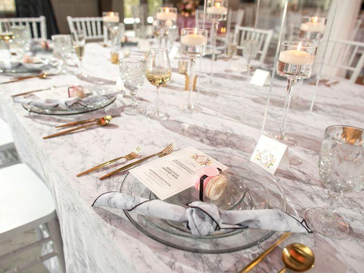 Tmx 1890springshowcase Felicathephotographer 208 51 1974107 159413942087795 Kansas City, MO wedding rental