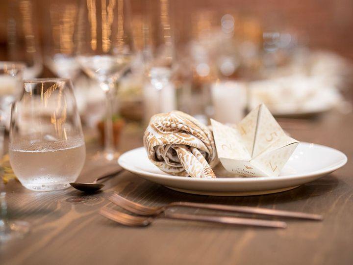 Tmx Copy Of Kateybasyeandjoshgonzalezweddingsneakpreview2019heirloomphotocompany 114 51 1974107 159413875459414 Kansas City, MO wedding rental