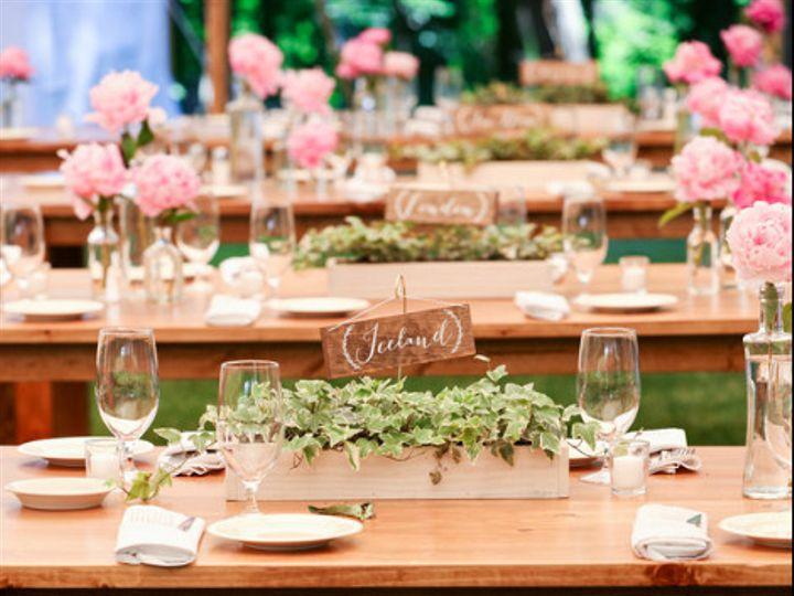 Tmx 1469883749755 Screen Shot 2016 07 28 At 8.00.06 Am Framingham wedding rental