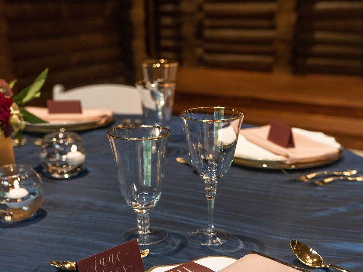 Tmx 1533649550 92448f83df77c123 1533649549 48699b966f14a436 1533649548740 3  DSC0648 Dallas, TX wedding planner