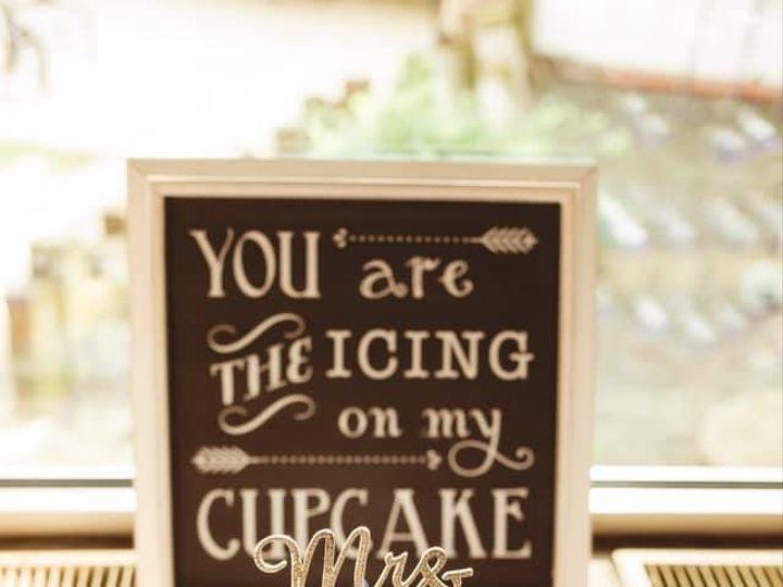 Tmx Kc Cake 51 1895207 160917763227201 Afton, MN wedding florist