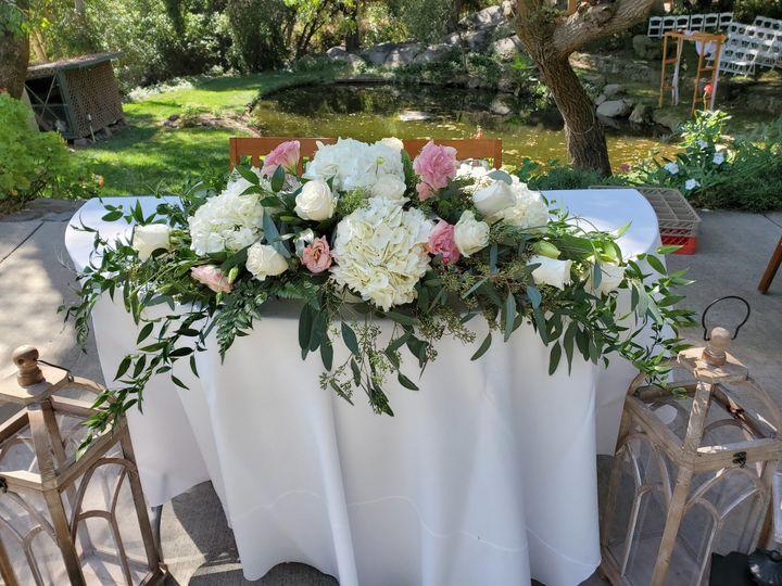 Tmx 20190910 144738 51 434307 158258827619850 Lake Elsinore, CA wedding rental