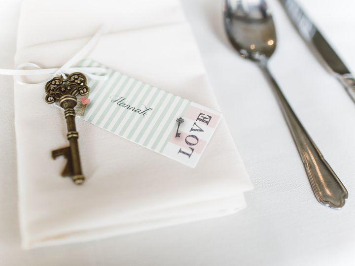 Tmx Thomas William O8rvghw 10o Unsplash 51 1985307 161152480627240 Laurel, MD wedding planner