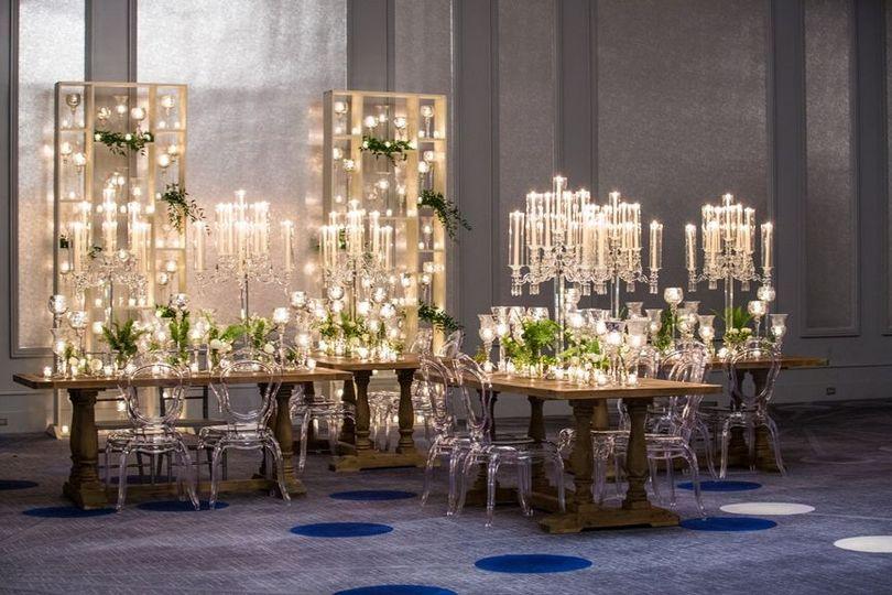 Candles setup