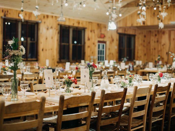 Tmx 1509716515041 Jc0920 Xl Carbondale, PA wedding planner