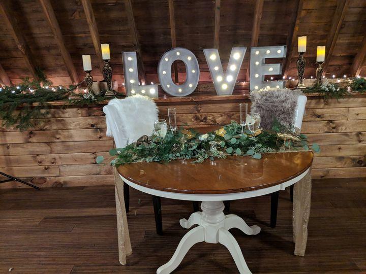 Tmx Img 20181208 170424 51 759507 Carbondale, PA wedding planner