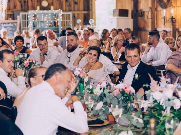 Tmx Lisa And James Favorites 0025 51 759507 V1 Carbondale, PA wedding planner