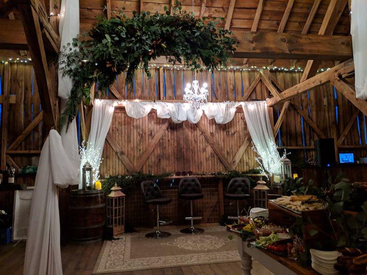 Tmx Mvimg 20181208 165752 51 759507 Carbondale, PA wedding planner