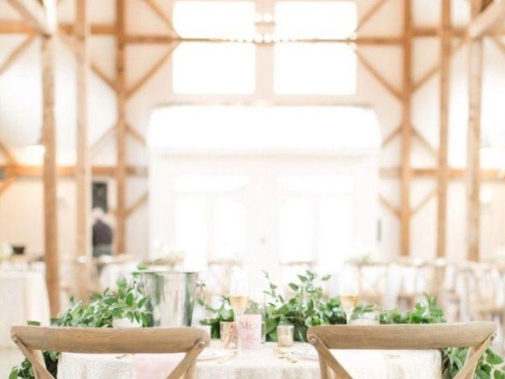 Tmx 1510149895608 Screen Shot 2017 11 08 At 9.02.31 Am Wilson, NC wedding planner