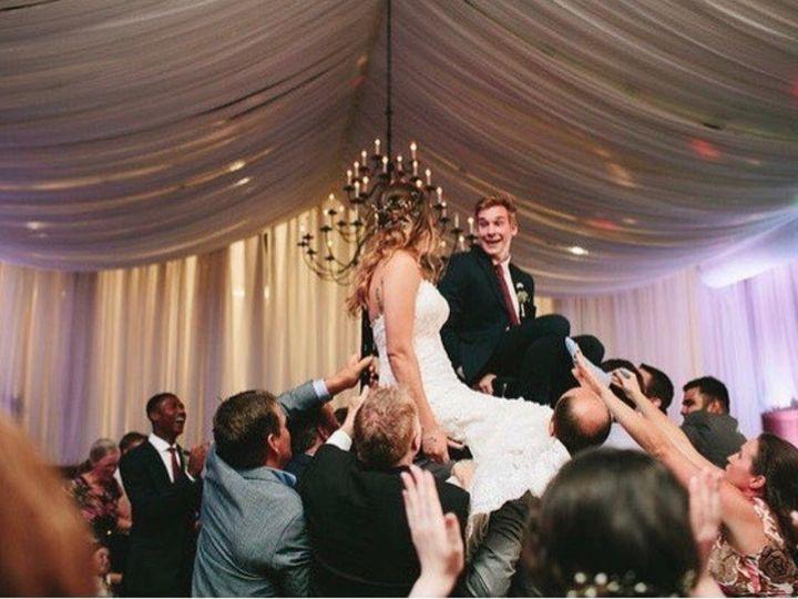 Tmx Screen Shot 2018 01 10 At 11 57 33 Am Copy 51 800607 Wilson, NC wedding planner