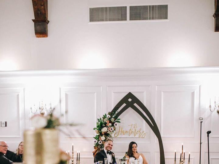 Tmx Kymberly Janelle Photography 767 51 41807 160987332795303 Kansas City, MO wedding venue