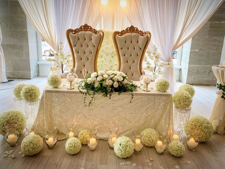August 3rd, 2019 Wedding