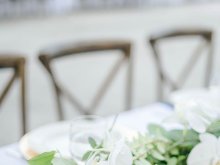 Tmx Khp Prather Venuedetails September2020 38 51 1004807 160615393090684 Clearwater, FL wedding planner