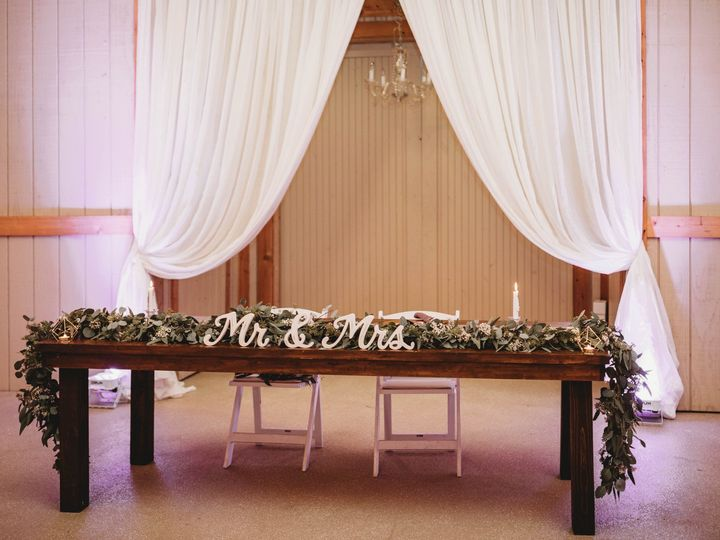 Tmx A01a9716 51 1055807 157756567776153 Malabar, FL wedding planner